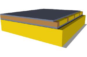 zloženie podlahy